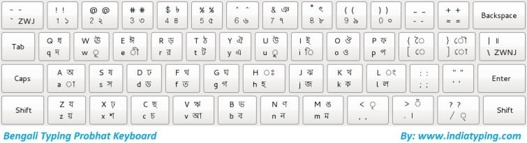 Download Bengali Font Keyboard, Bengali Keyboard Inscript